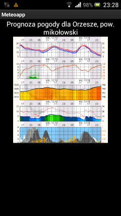 meteoapp-screen-main